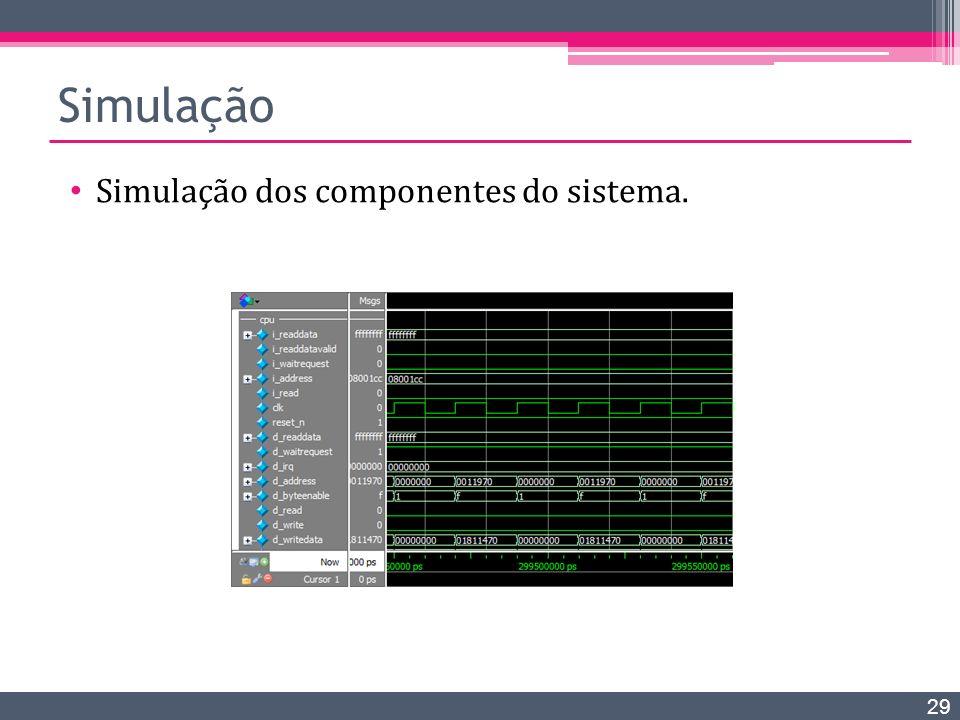 Simulação Simulação dos componentes do sistema.