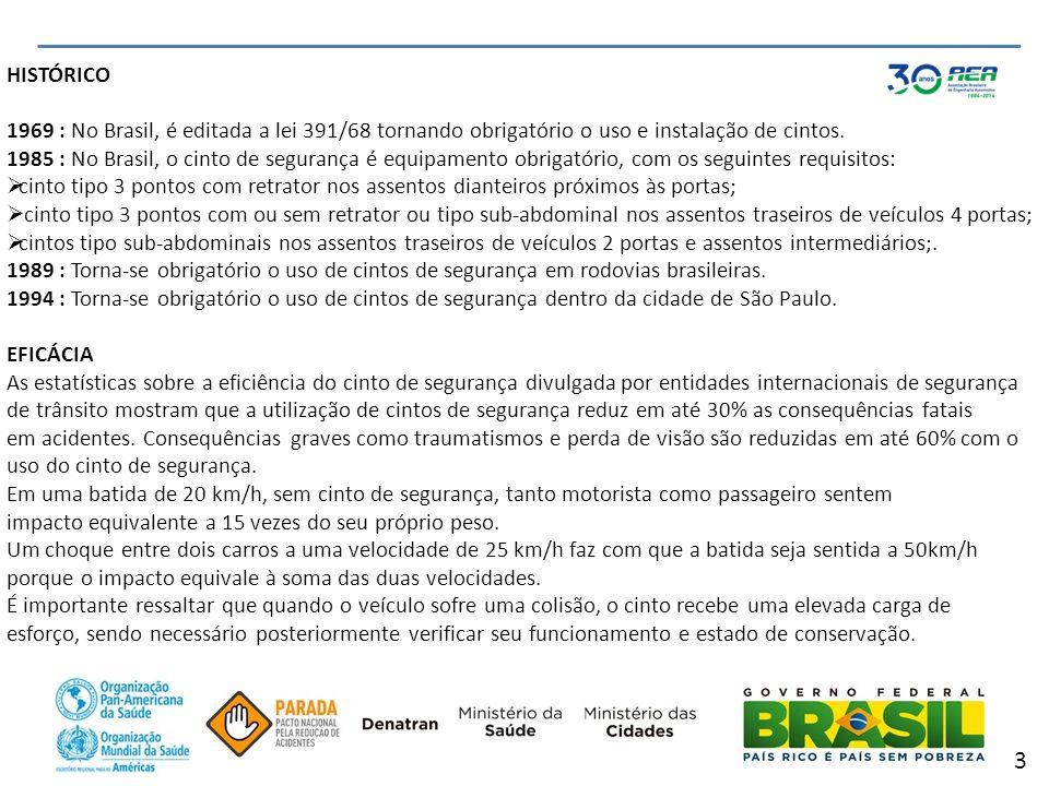 HISTÓRICO 1969 : No Brasil, é editada a lei 391/68 tornando obrigatório o uso e instalação de cintos.