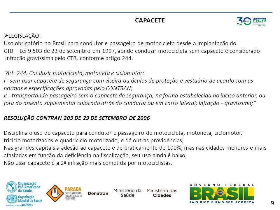 CAPACETE LEGISLAÇÃO: Uso obrigatório no Brasil para condutor e passageiro de motocicleta desde a implantação do.