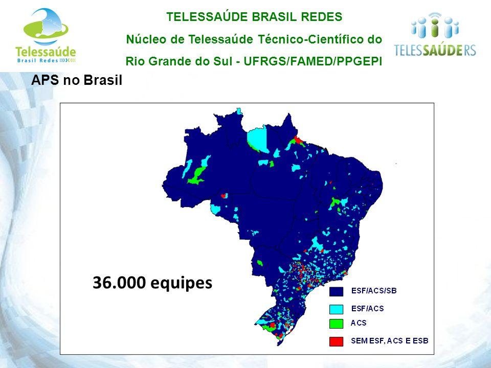 APS no Brasil
