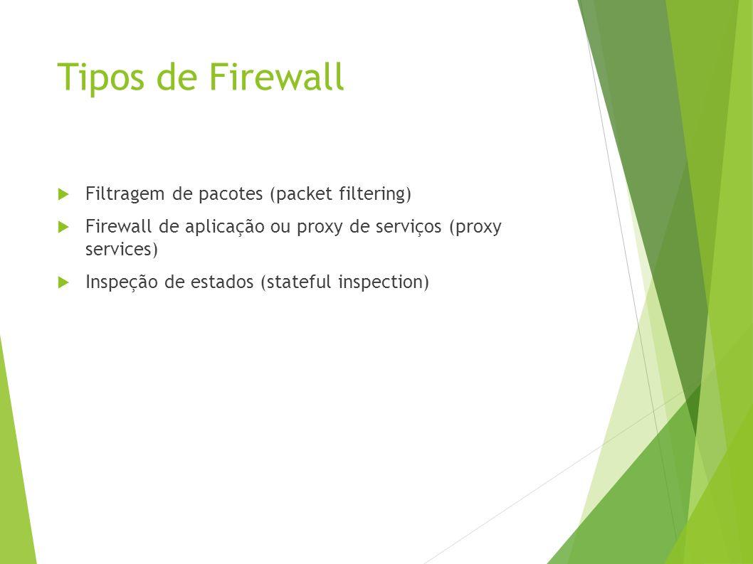Tipos de Firewall Filtragem de pacotes (packet filtering)