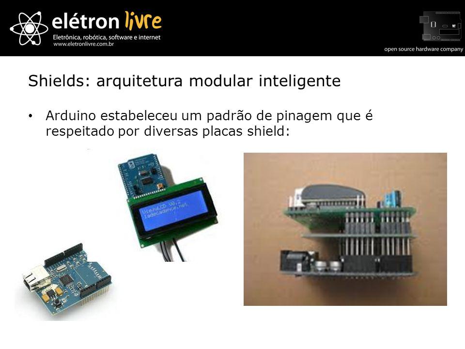 Shields: arquitetura modular inteligente