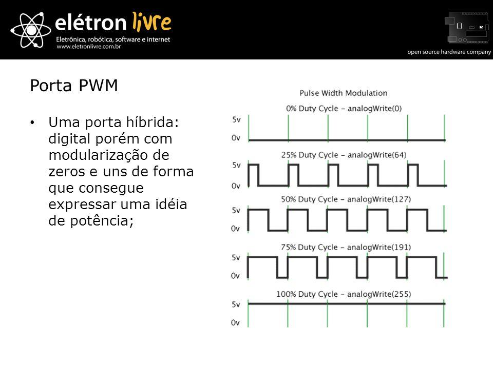 Porta PWMUma porta híbrida: digital porém com modularização de zeros e uns de forma que consegue expressar uma idéia de potência;