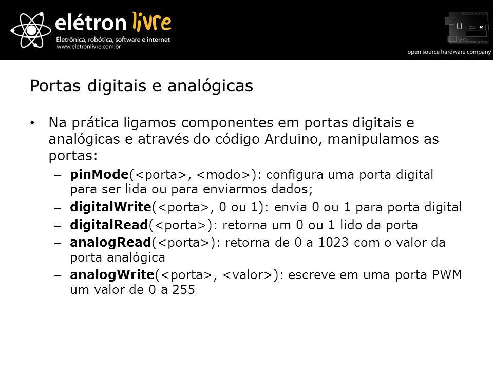 Portas digitais e analógicas