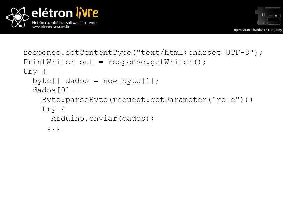 response.setContentType( text/html;charset=UTF-8 );