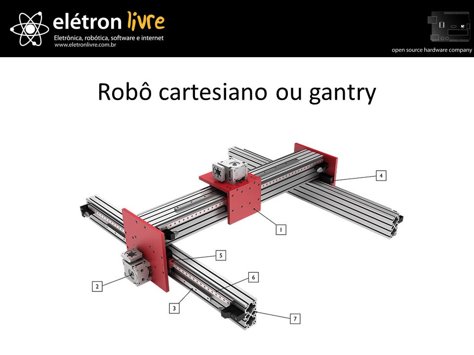 Robô cartesiano ou gantry