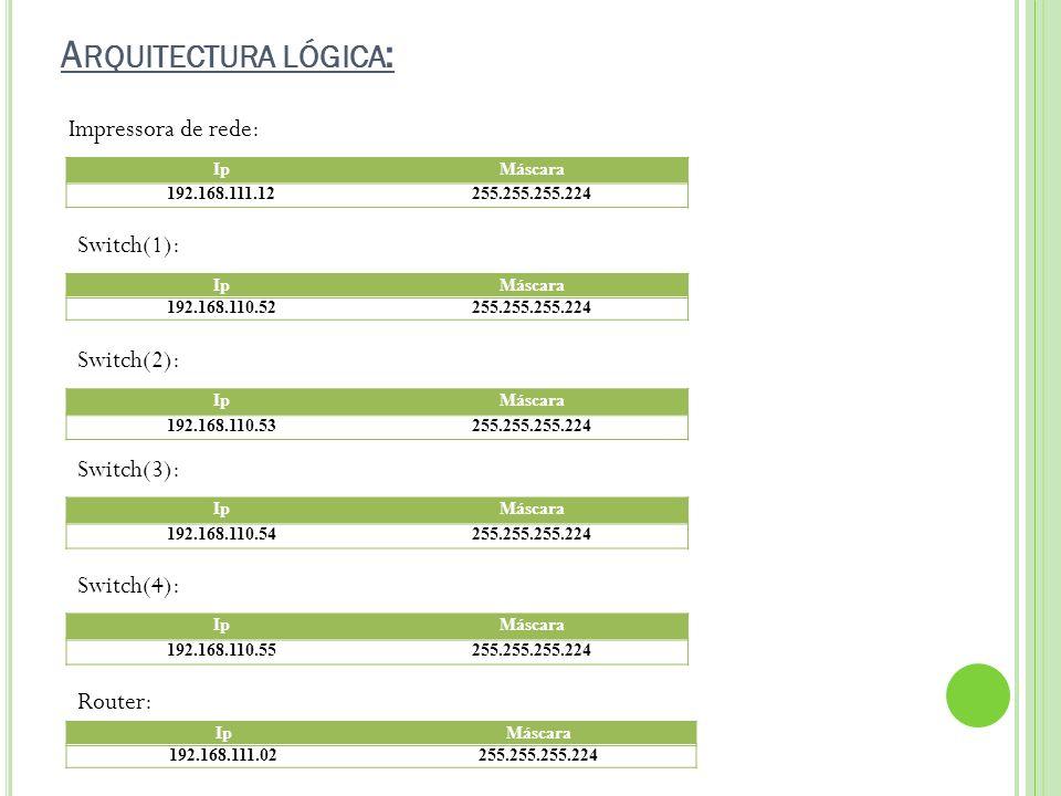 Arquitectura lógica: Impressora de rede: Switch(1): Switch(2):
