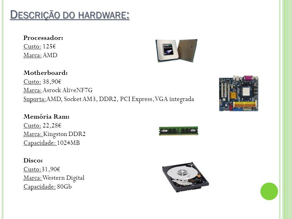 Descrição do hardware: