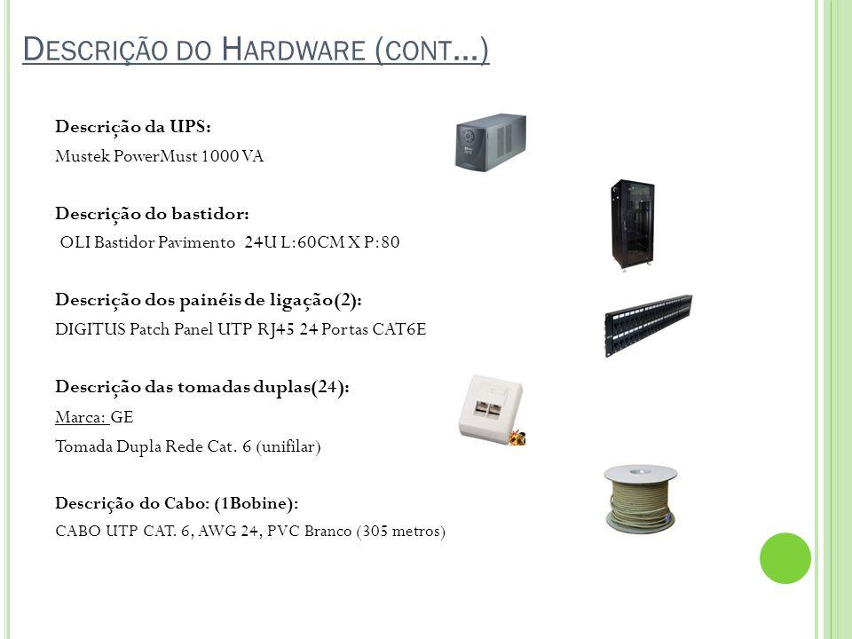 Descrição do Hardware (cont…)