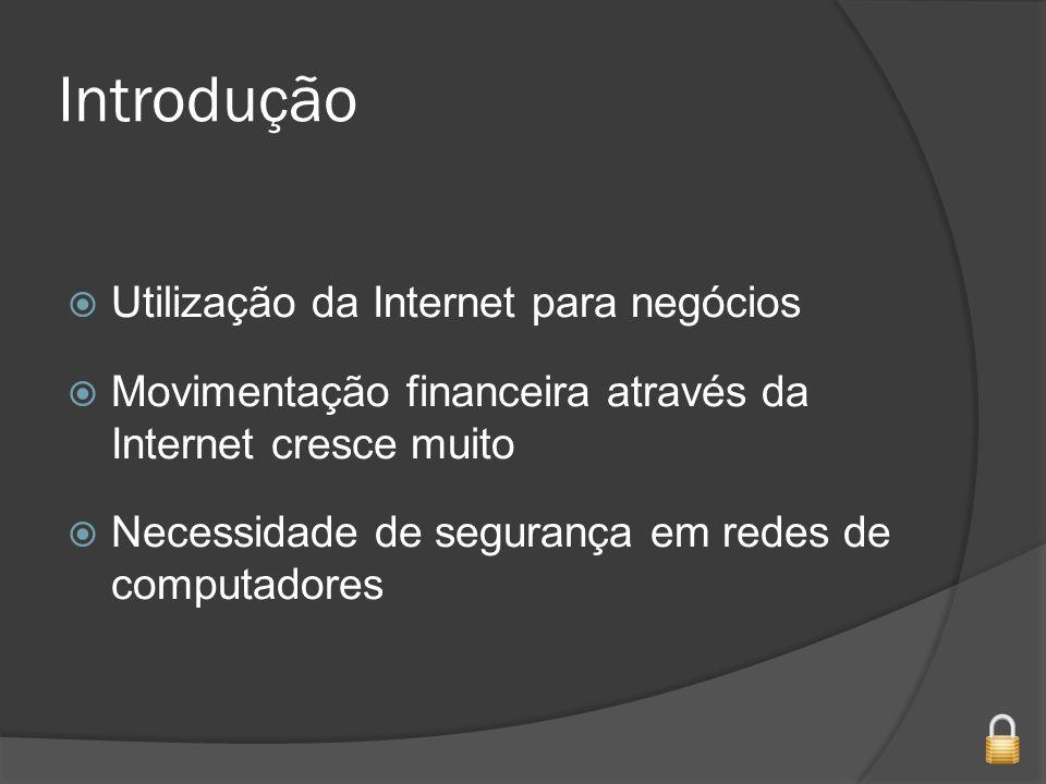Introdução Utilização da Internet para negócios