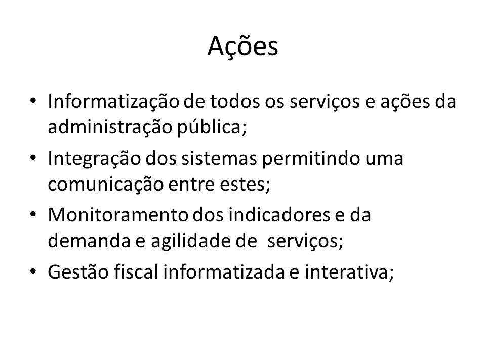Ações Informatização de todos os serviços e ações da administração pública; Integração dos sistemas permitindo uma comunicação entre estes;