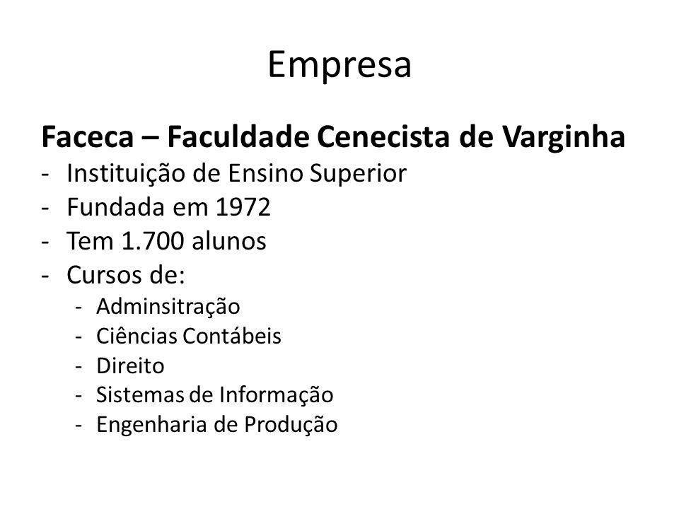 Empresa Faceca – Faculdade Cenecista de Varginha