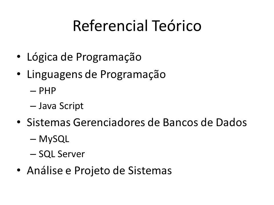 Referencial Teórico Lógica de Programação Linguagens de Programação