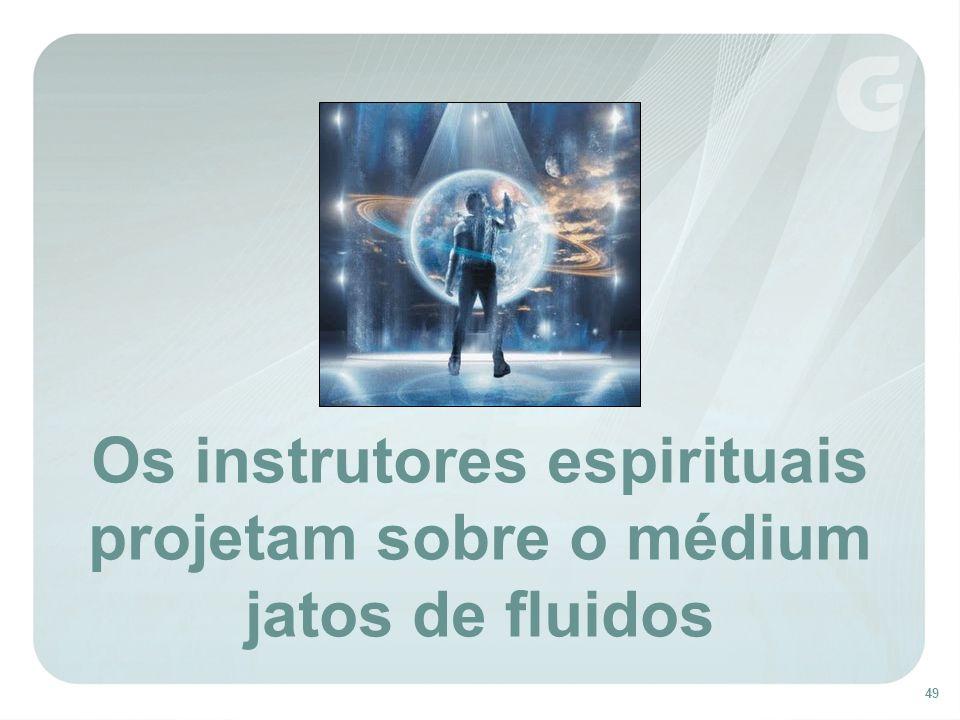 Os instrutores espirituais projetam sobre o médium