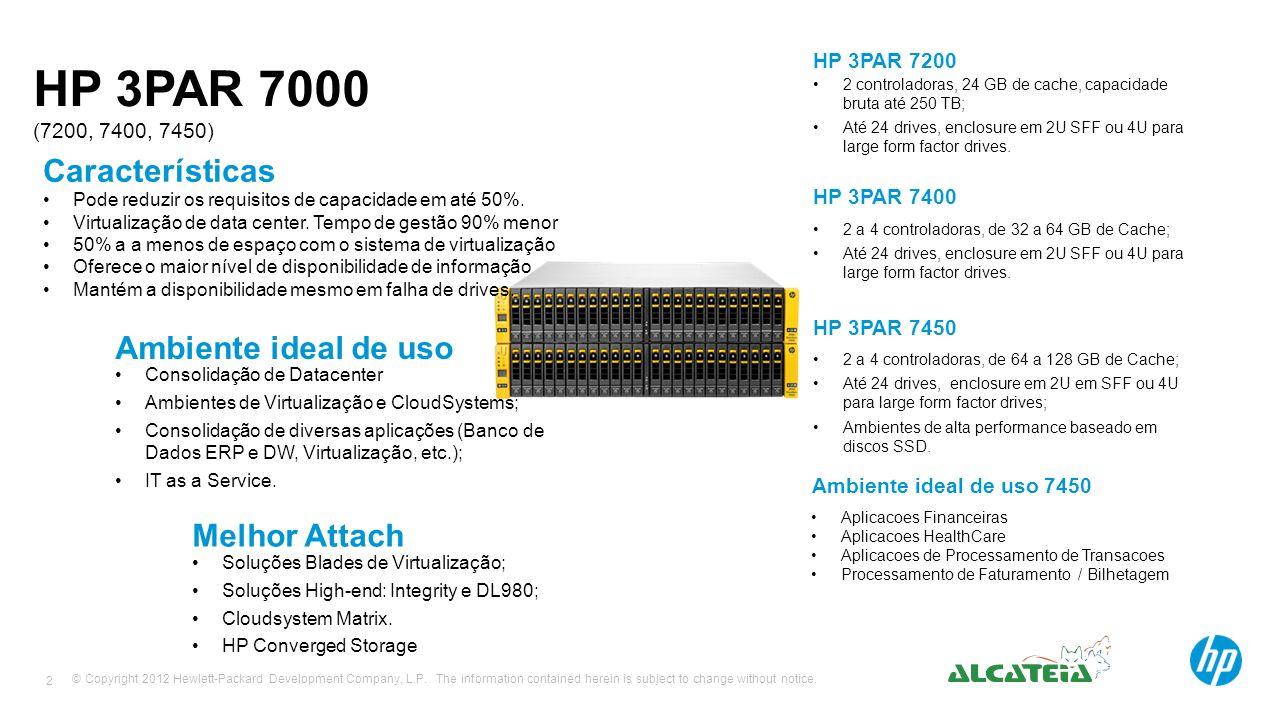 HP 3PAR 7000 (7200, 7400, 7450) Características Ambiente ideal de uso