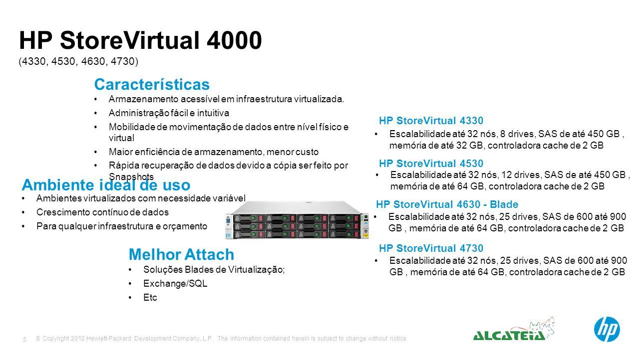 HP StoreVirtual 4000 (4330, 4530, 4630, 4730) Características