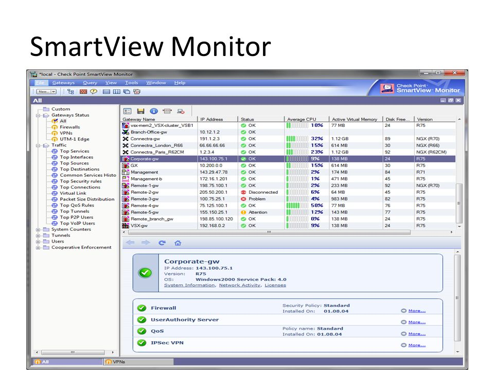 SmartView Monitor