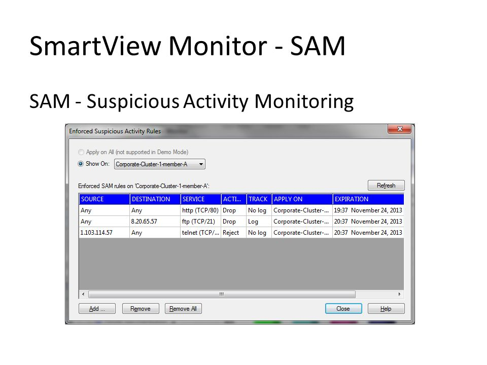 SmartView Monitor - SAM