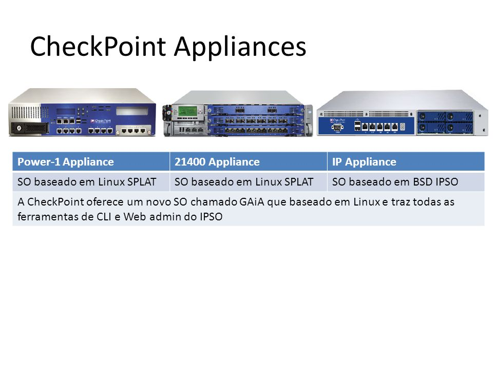 CheckPoint Appliances