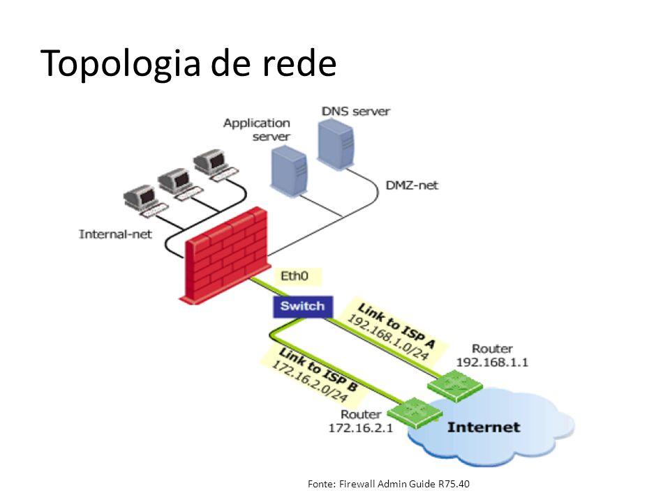 Topologia de rede Fonte: Firewall Admin Guide R75.40