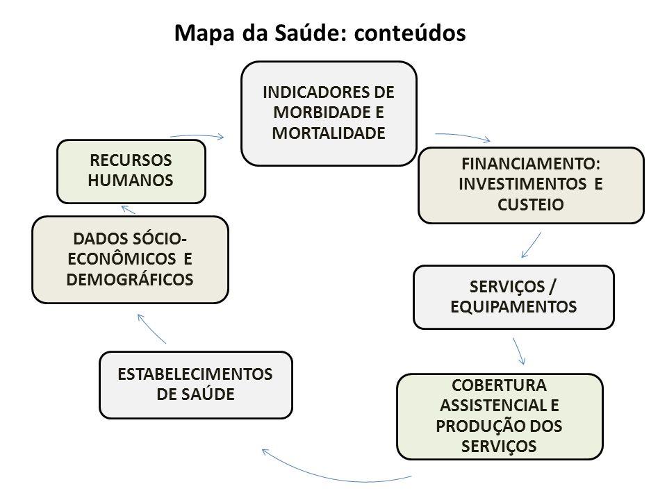 Mapa da Saúde: conteúdos