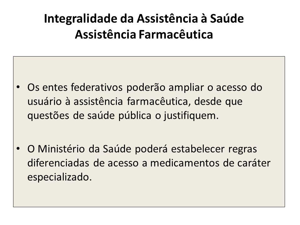 Integralidade da Assistência à Saúde Assistência Farmacêutica