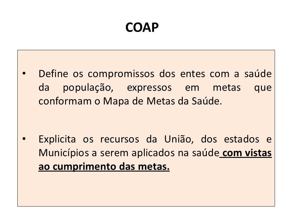 COAP Define os compromissos dos entes com a saúde da população, expressos em metas que conformam o Mapa de Metas da Saúde.