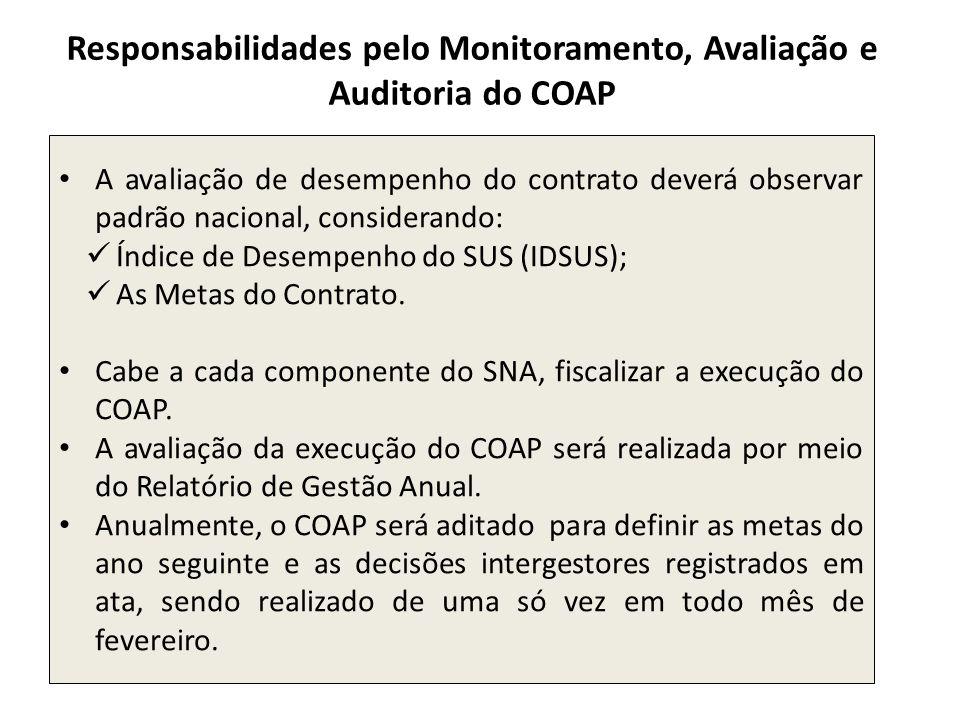 Responsabilidades pelo Monitoramento, Avaliação e Auditoria do COAP