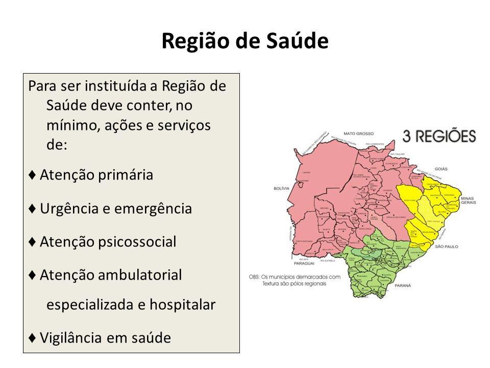 Região de Saúde