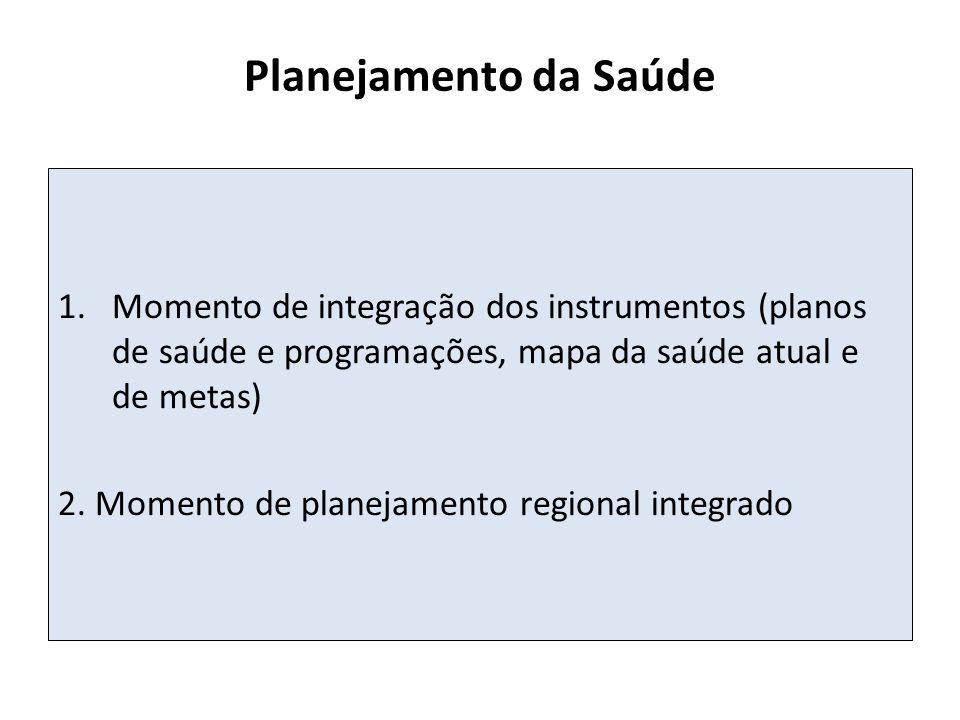 Planejamento da Saúde Momento de integração dos instrumentos (planos de saúde e programações, mapa da saúde atual e de metas)
