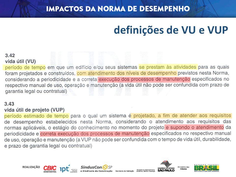 definições de VU e VUP