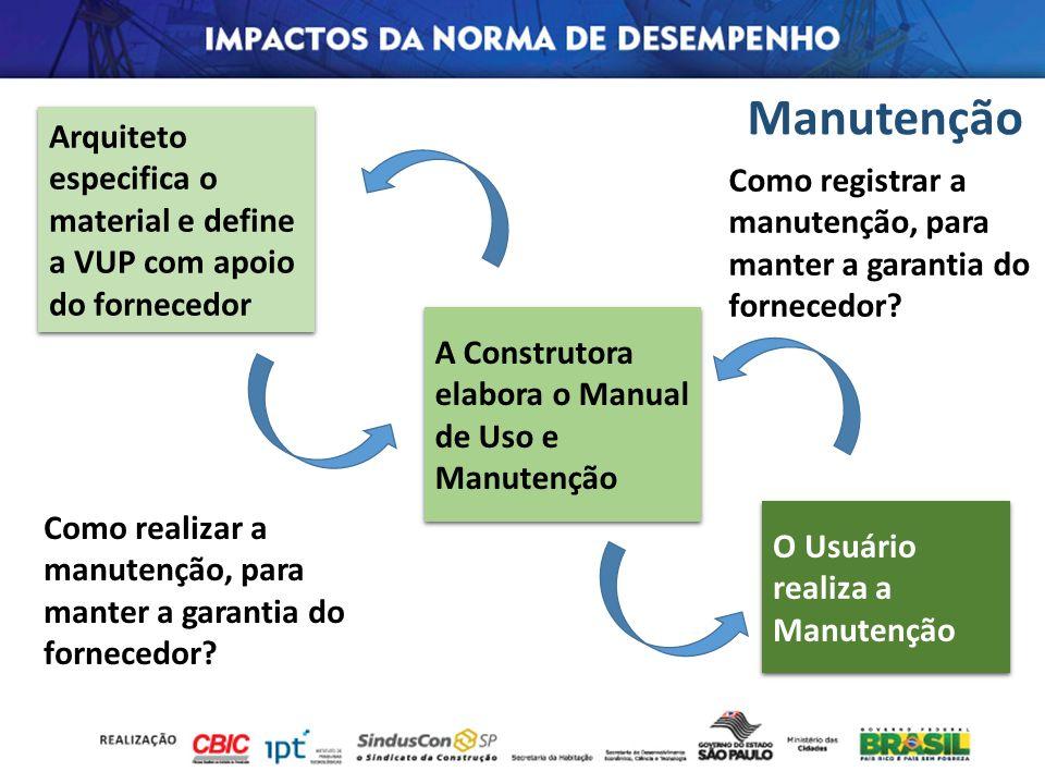 Manutenção Arquiteto especifica o material e define a VUP com apoio do fornecedor.
