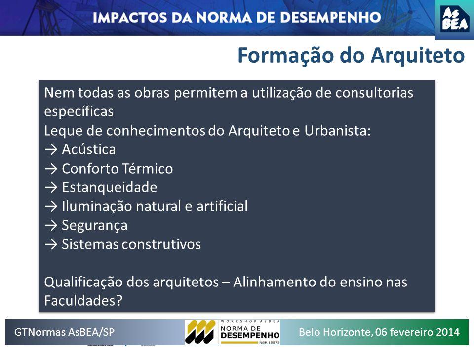 GTNormas AsBEA/SP Belo Horizonte, 06 fevereiro 2014