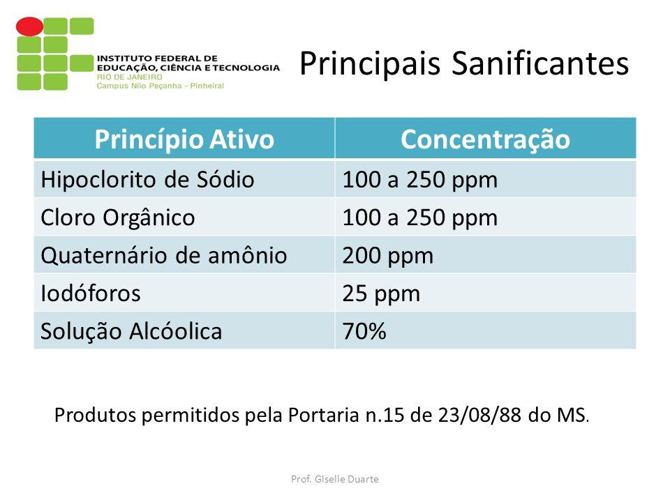 Principais Sanificantes