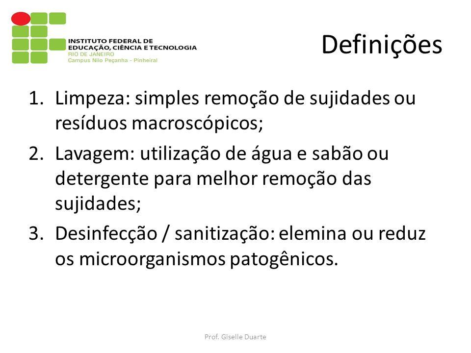 Definições Limpeza: simples remoção de sujidades ou resíduos macroscópicos;