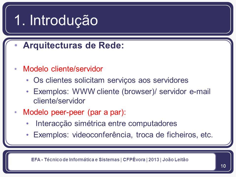 1. Introdução Arquitecturas de Rede: Modelo cliente/servidor