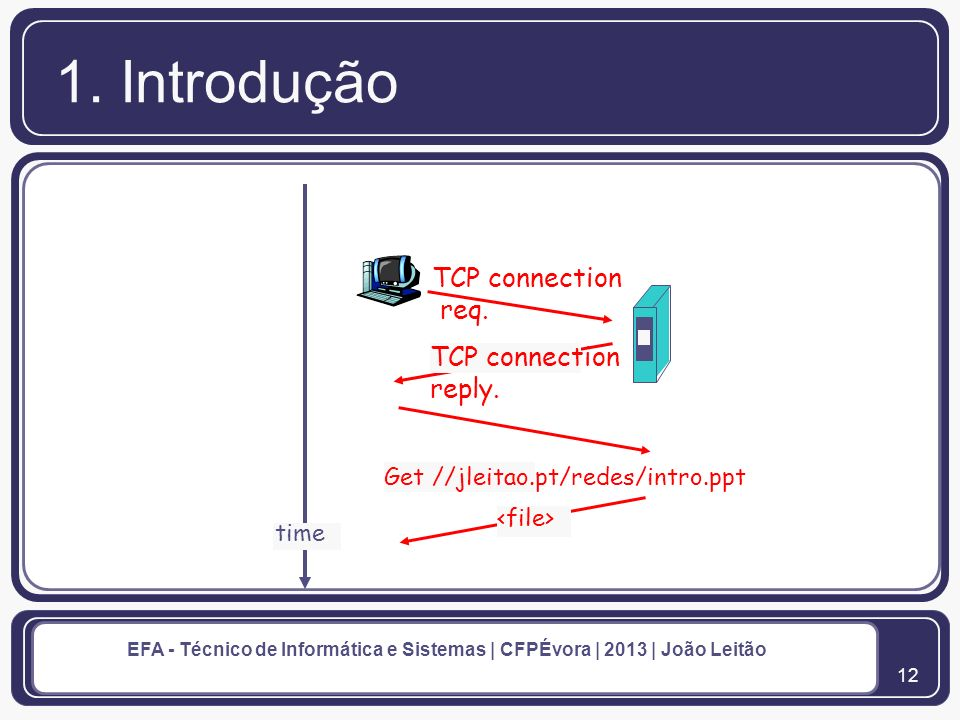1. Introdução TCP connection req. TCP connection reply.