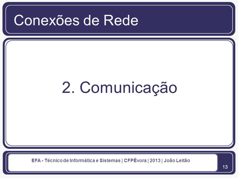 Conexões de Rede 2. Comunicação