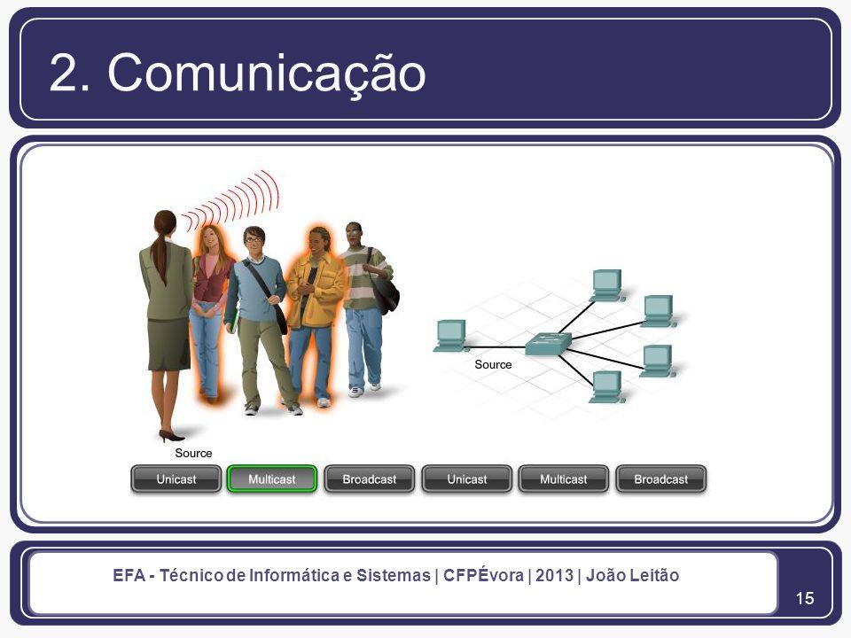2. Comunicação