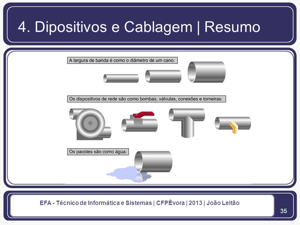 4. Dipositivos e Cablagem | Resumo