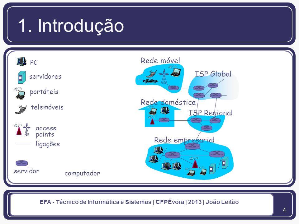 1. Introdução Rede móvel ISP Global Rede doméstica ISP Regional