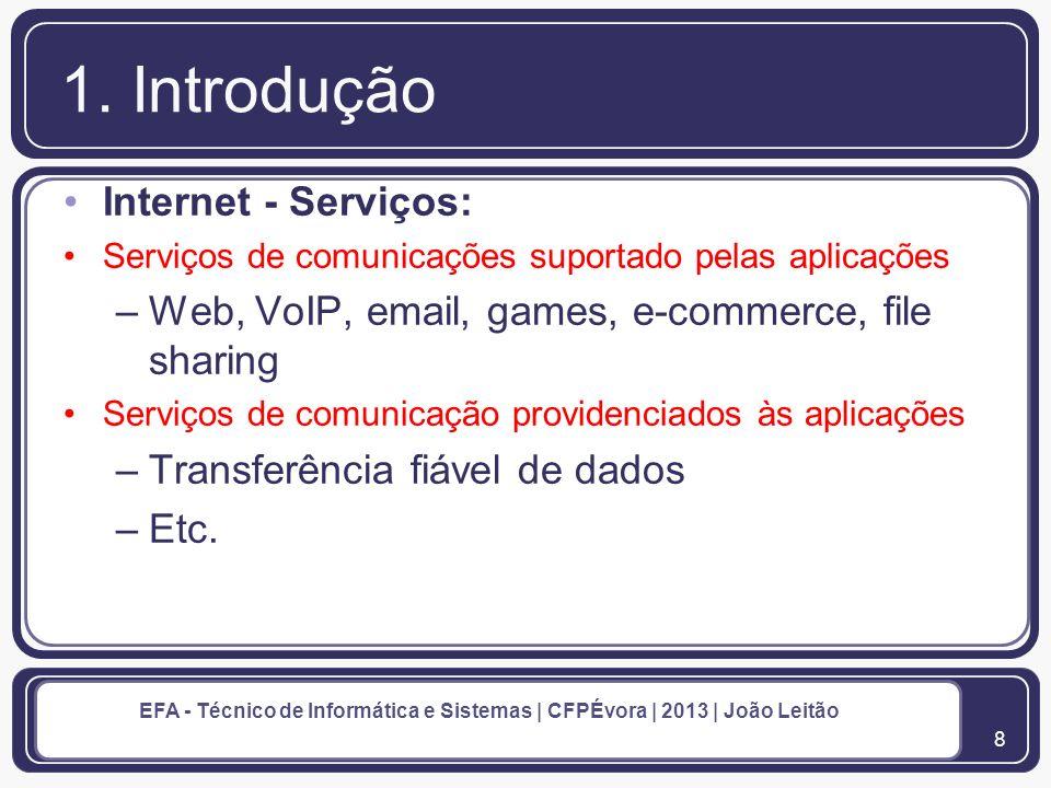 1. Introdução Internet - Serviços: