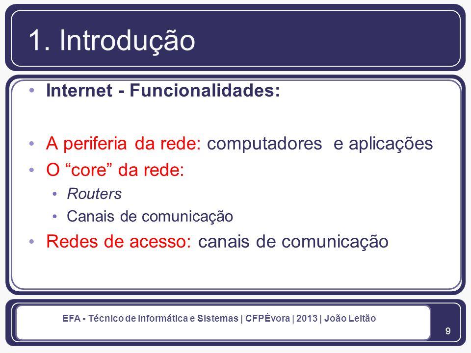 1. Introdução Internet - Funcionalidades: