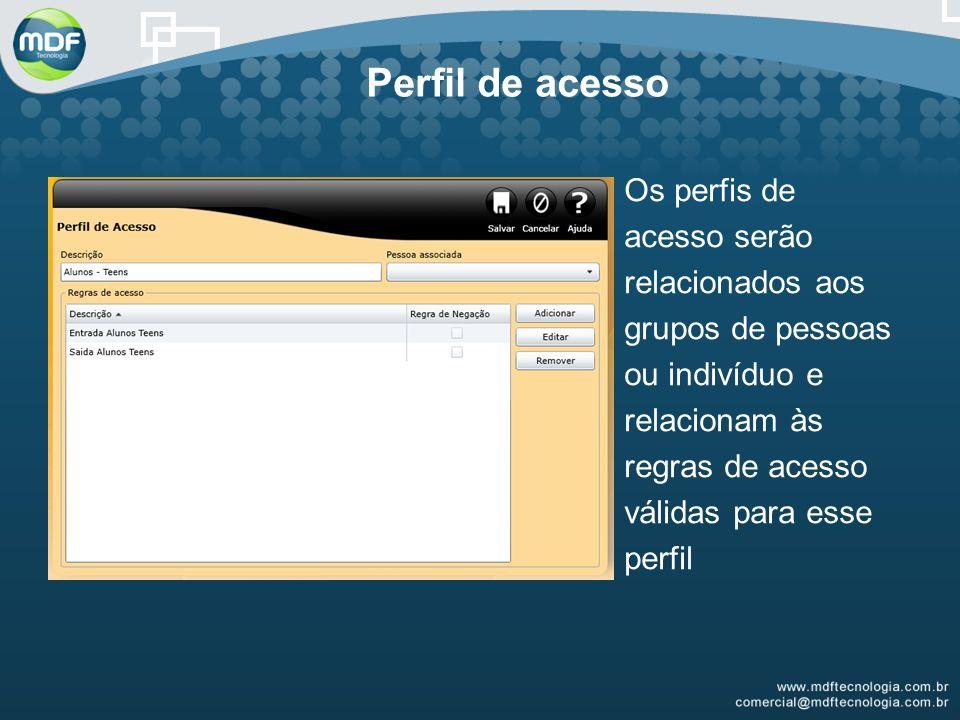Perfil de acesso Os perfis de acesso serão relacionados aos grupos de pessoas ou indivíduo e relacionam às regras de acesso válidas para esse perfil.