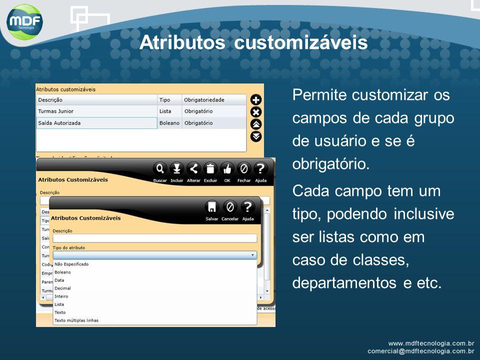 Atributos customizáveis