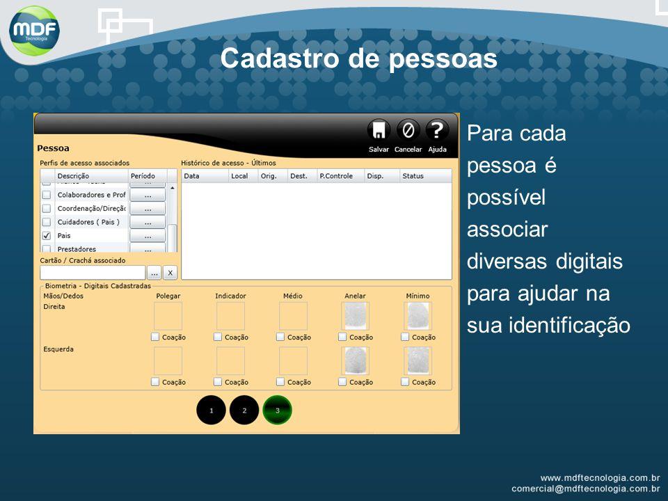 Cadastro de pessoas Para cada pessoa é possível associar diversas digitais para ajudar na sua identificação.