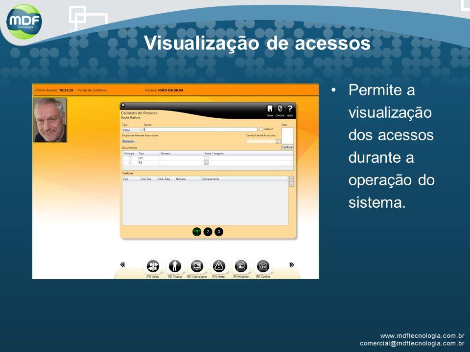 Visualização de acessos