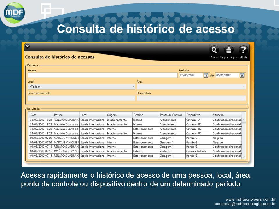 Consulta de histórico de acesso