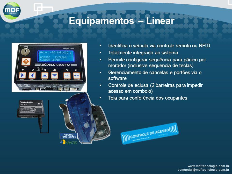 Equipamentos – Linear Identifica o veículo via controle remoto ou RFID