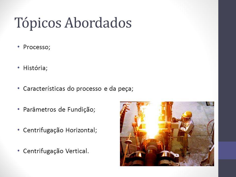 Tópicos Abordados Processo; História;